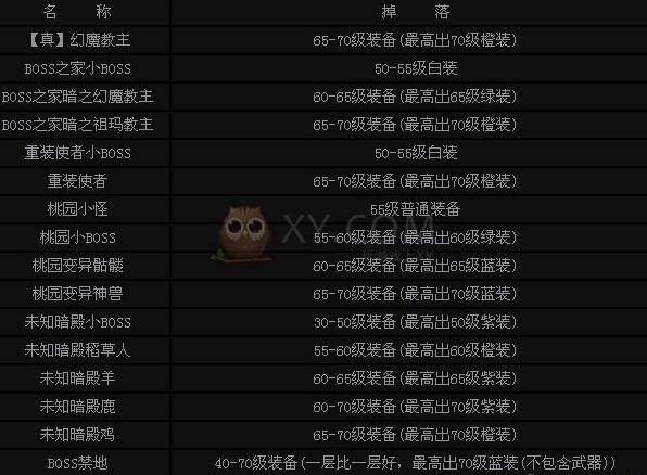 大蓝官网传奇sf